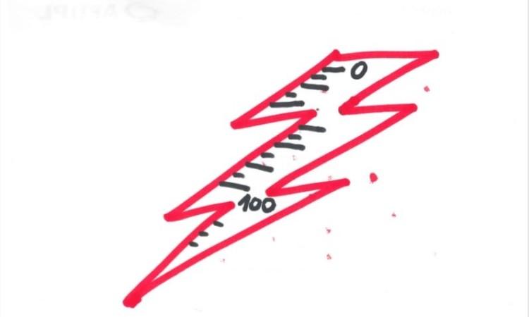 Dege Blitz Stressometer